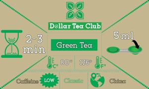 green classic china