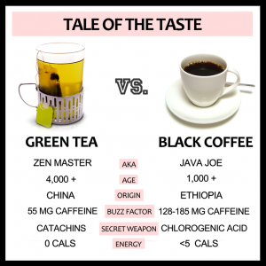 Tea Coffee Sleep