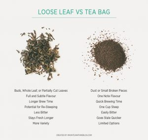 loose leaf vs bagged tea